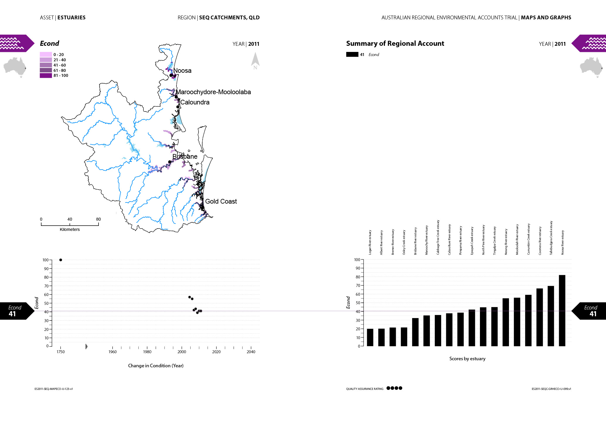 Econds for estuary assets in SEQ Catchments, Queensland for 2011